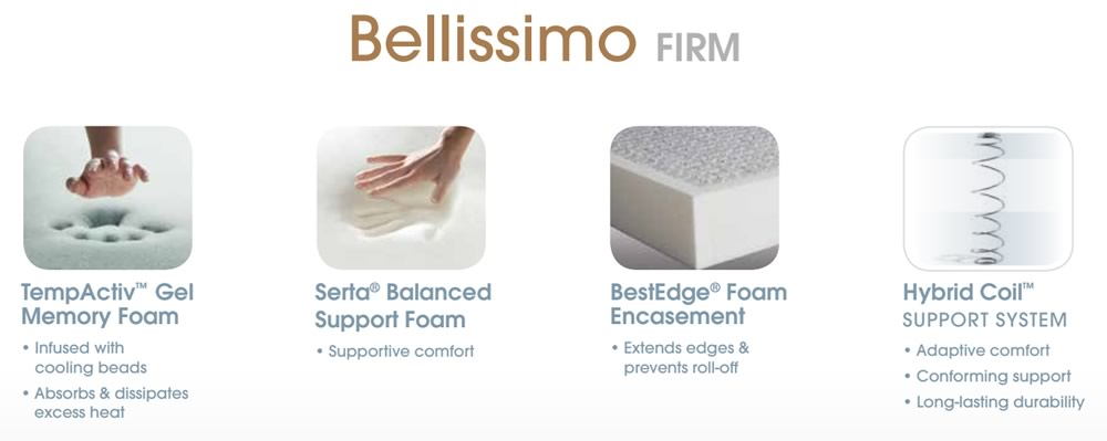 Bellissimo Firm Features