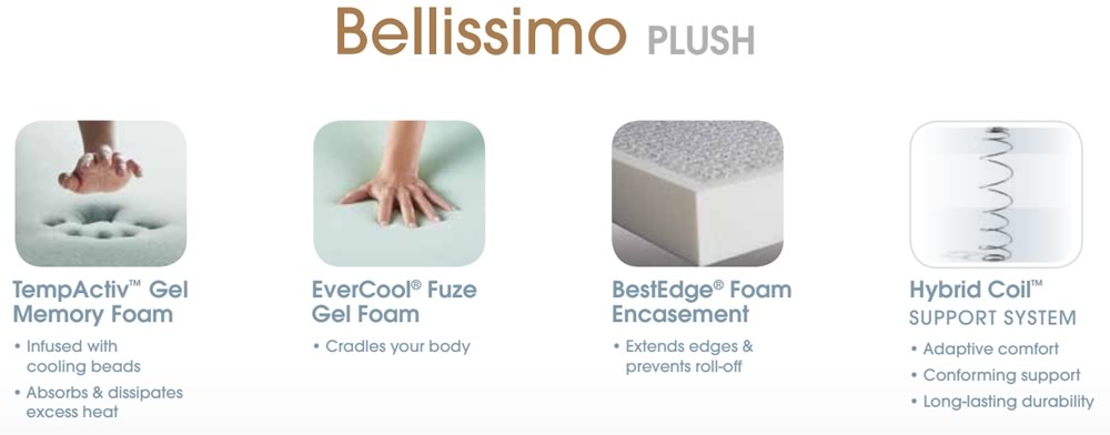 Bellissimo Plush Features